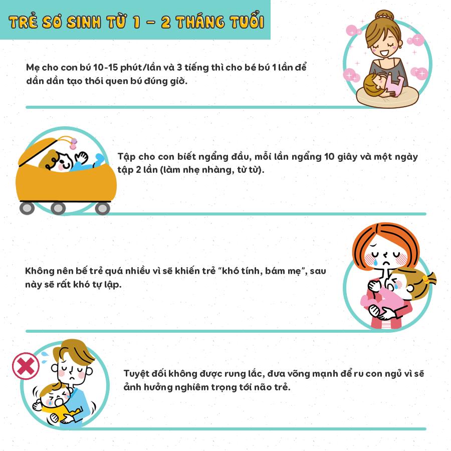 chăm sóc trẻ sơ sinh 1-2 tháng tuổi