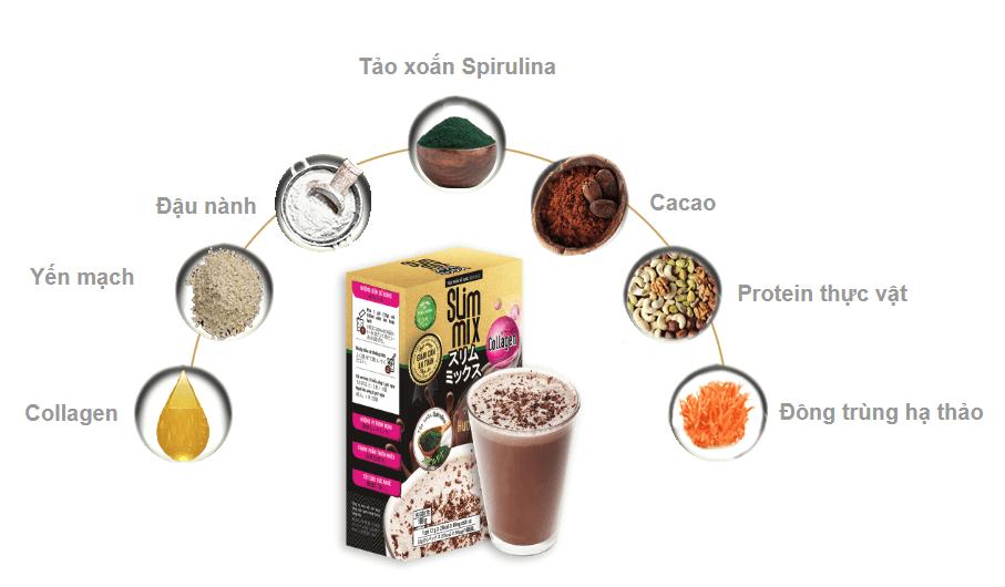 Các thành phần trong giảm cân slim mix hoàn toàn từ thiên nhiên